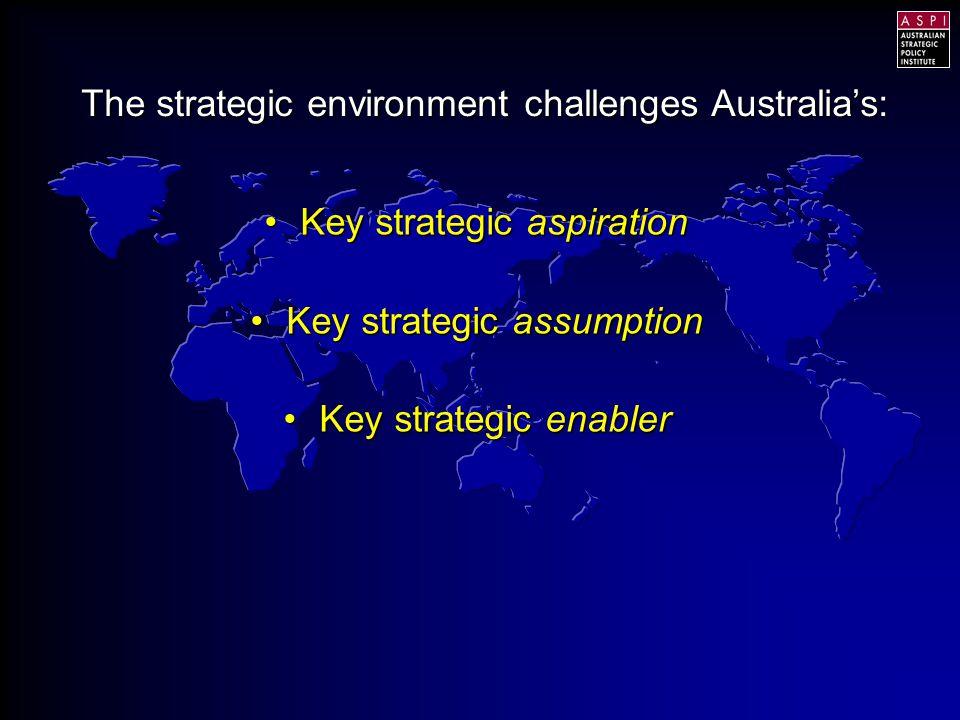 Ensuring Australia's strategic weight and role in the regionEnsuring Australia's strategic weight and role in the region Managing shifts in US strategic primacy in the regionManaging shifts in US strategic primacy in the region Sustaining adequate Defence fundingSustaining adequate Defence funding Implicit strategic objectives