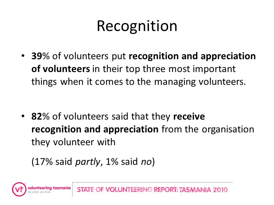 Recognition 39% of volunteers put recognition and appreciation of volunteers in their top three most important things when it comes to the managing vo