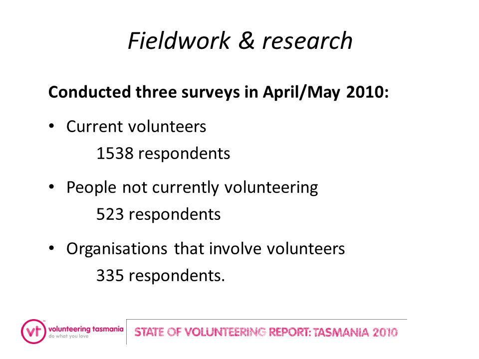 Fieldwork & research Conducted focus groups in April/May 2010: For volunteers and representatives of volunteer- involving organisations A range of ages, genders, sectors and backgrounds Nine focus groups – three in each region of the state.