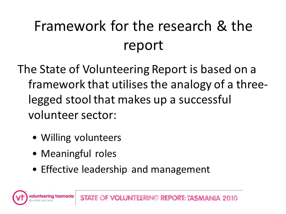 Willing Volunteers An individual who wishes to volunteer, is available to volunteer and who knows how to connect to a volunteering opportunity The Willing volunteers section of the report looks at: – Motivations – Pathways – Barriers – Organisations' experience of volunteer supply – Recruitment challenges for organisations