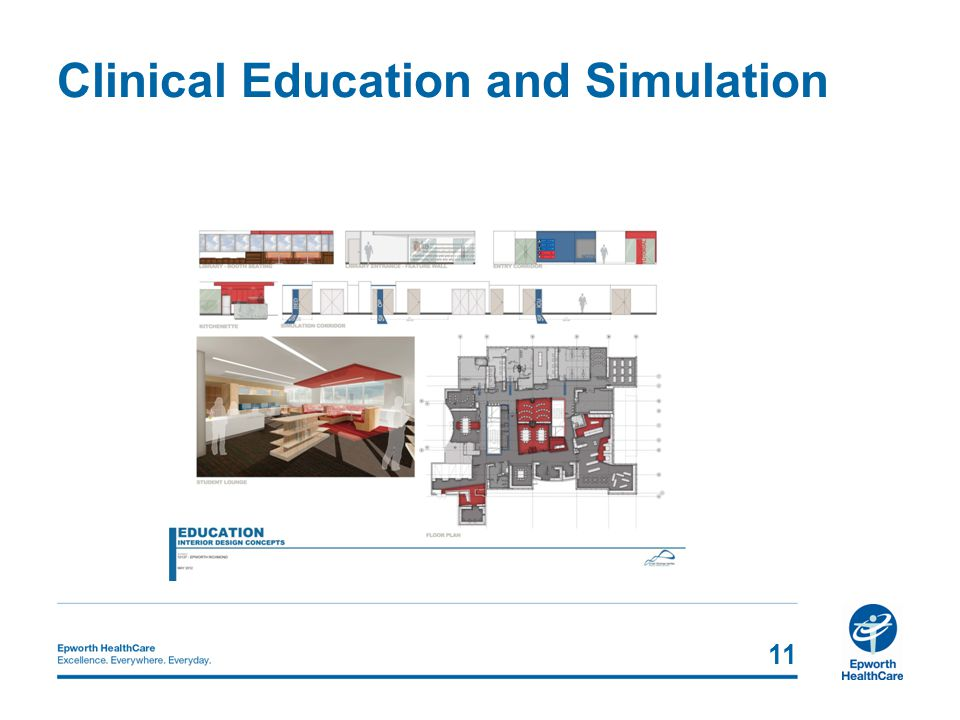 Clinical Education and Simulation 11