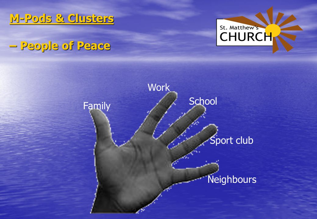 Family Work School Sport club Neighbours M-Pods & Clusters – People of Peace