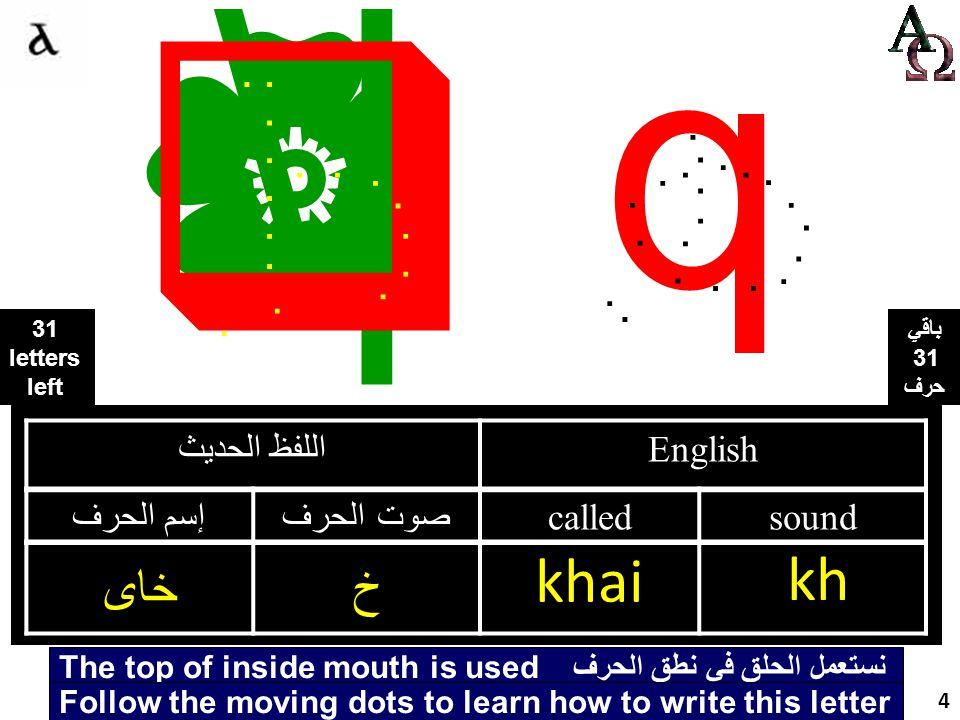 خاى اللفظ الحديث English إسم الحرفصوت الحرف calledsound خاى خ khai kh..