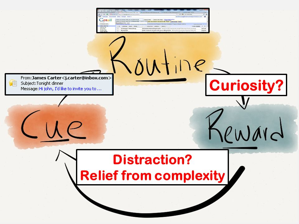 Curiosity? Distraction? Relief from complexity