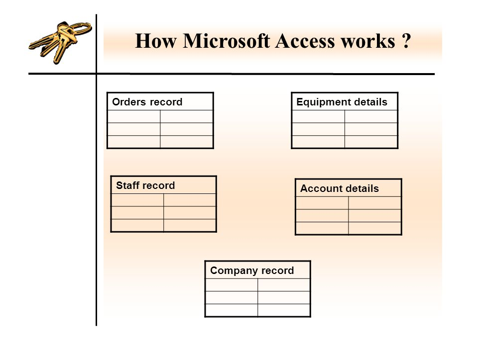 Available to all IBM computers Allows you to design your own data Accommodate multiple users Efficient, easy to manage & user friendly Modifiable as your requirement change Why Microsoft Access