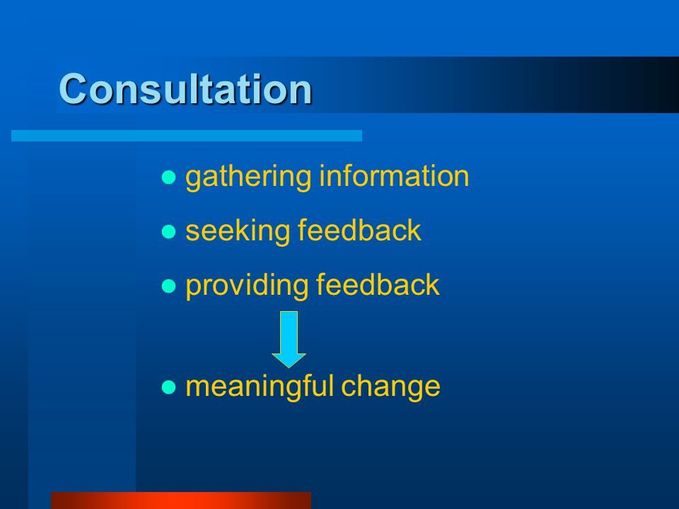 Consultation gathering information seeking feedback providing feedback meaningful change