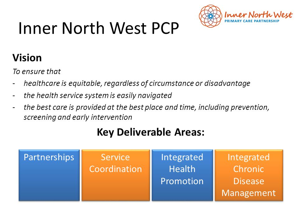 Inner North West PCP Vision To ensure that -healthcare is equitable, regardless of circumstance or disadvantage -the health service system is easily n