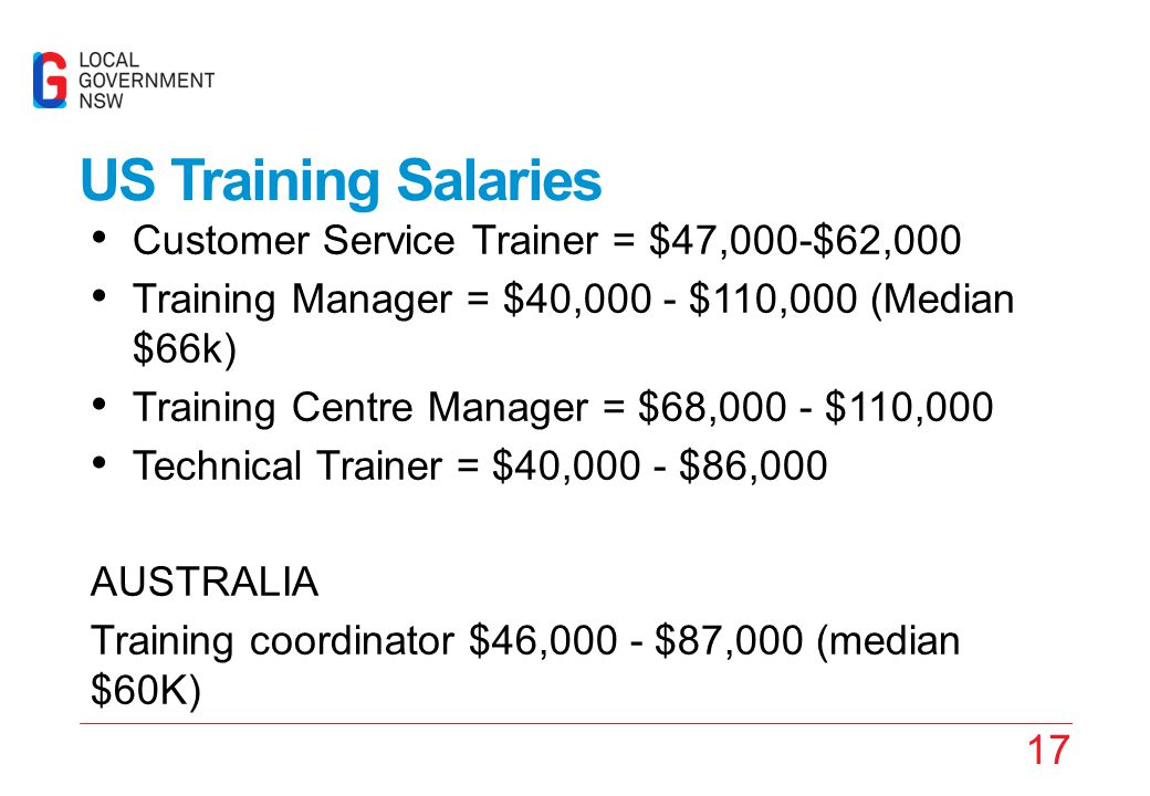 17 US Training Salaries Customer Service Trainer = $47,000-$62,000 Training Manager = $40,000 - $110,000 (Median $66k) Training Centre Manager = $68,000 - $110,000 Technical Trainer = $40,000 - $86,000 AUSTRALIA Training coordinator $46,000 - $87,000 (median $60K)
