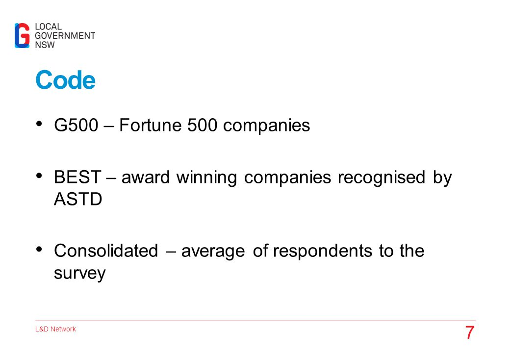 L&D Network 7 Code G500 – Fortune 500 companies BEST – award winning companies recognised by ASTD Consolidated – average of respondents to the survey