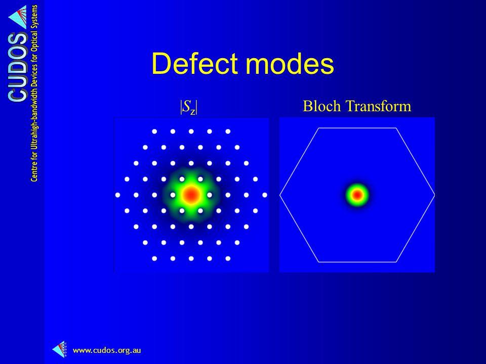 www.cudos.org.au Defect modes |Sz||Sz|Bloch Transform