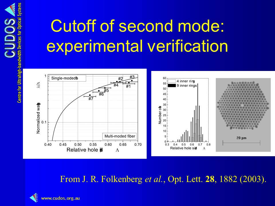 www.cudos.org.au Cutoff of second mode: experimental verification From J.