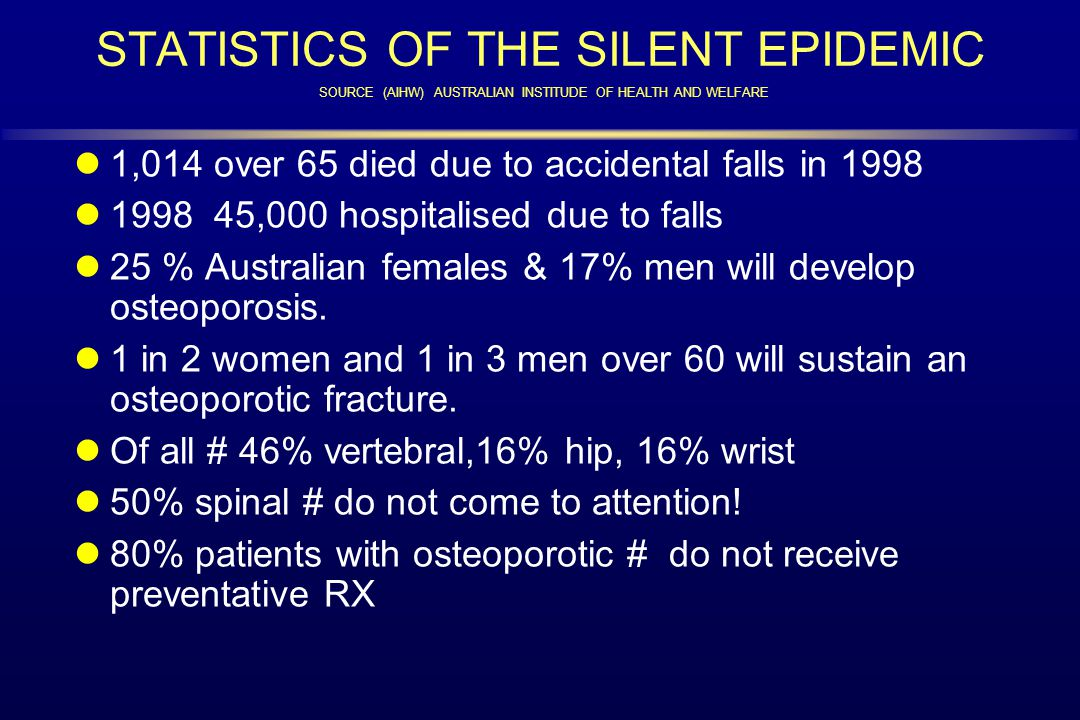STATISTICS OF THE SILENT EPIDEMIC SOURCE (AIHW) AUSTRALIAN INSTITUDE OF HEALTH AND WELFARE 1,014 over 65 died due to accidental falls in 1998 1998 45,