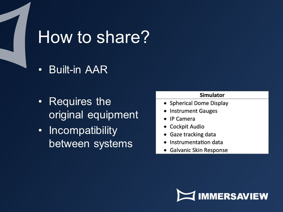 How to share Built-in AAR Requires the original equipment Incompatibility between systems