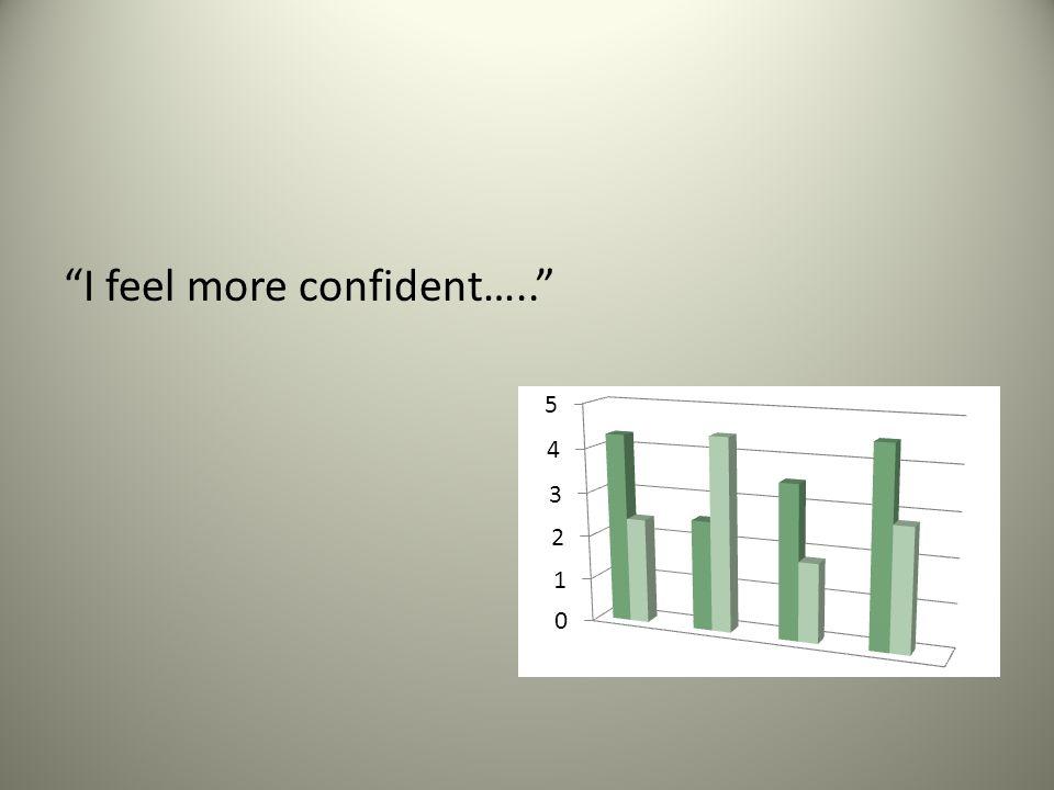 I feel more confident…..
