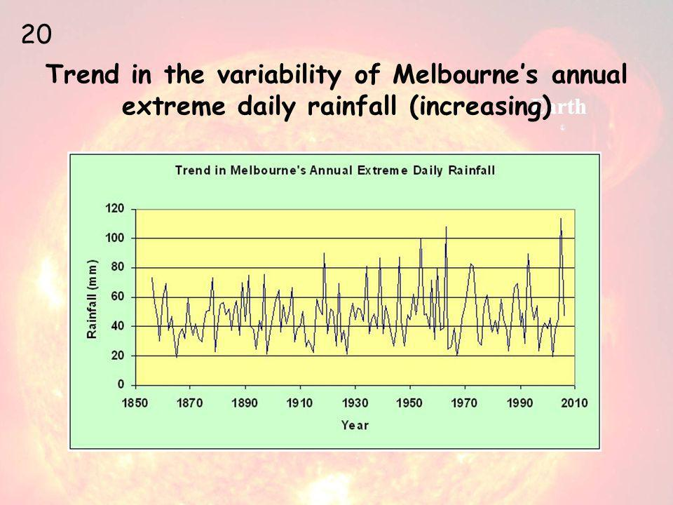 Trend in the variability of Melbourne's annual extreme daily rainfall (increasing) 20