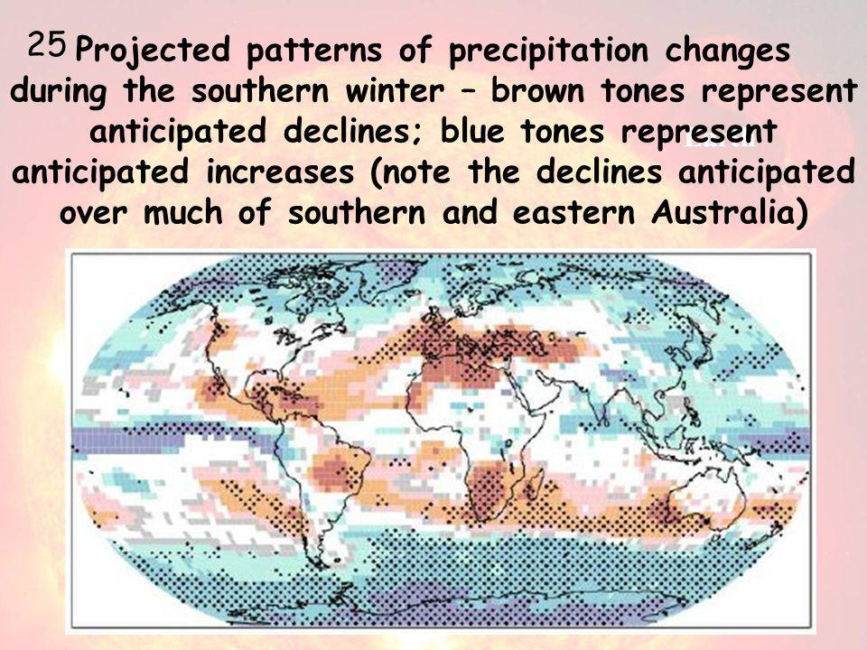 Projected patterns of precipitation changes during the southern winter – brown tones represent anticipated declines; blue tones represent anticipated increases (note the declines anticipated over much of southern and eastern Australia) 25