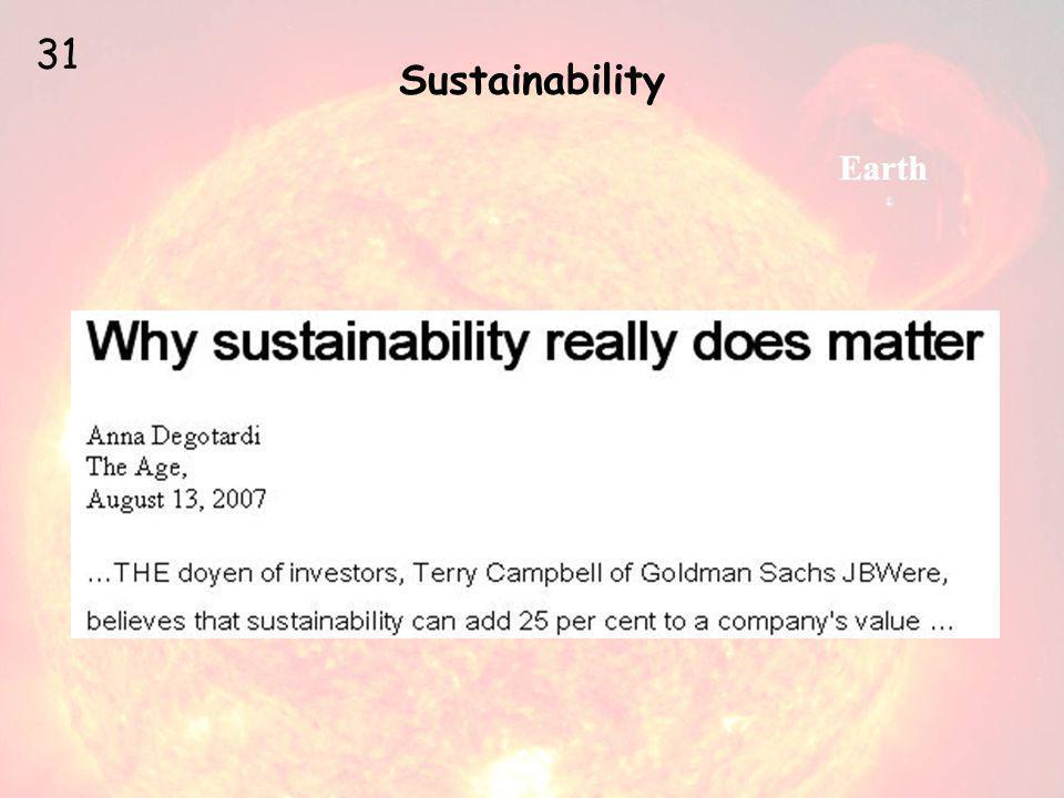 Sustainability 31