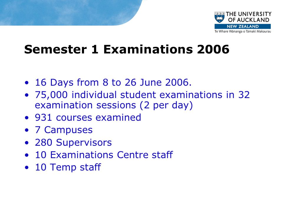 Semester 1 Examinations 2006 16 Days from 8 to 26 June 2006. 75,000 individual student examinations in 32 examination sessions (2 per day) 931 courses