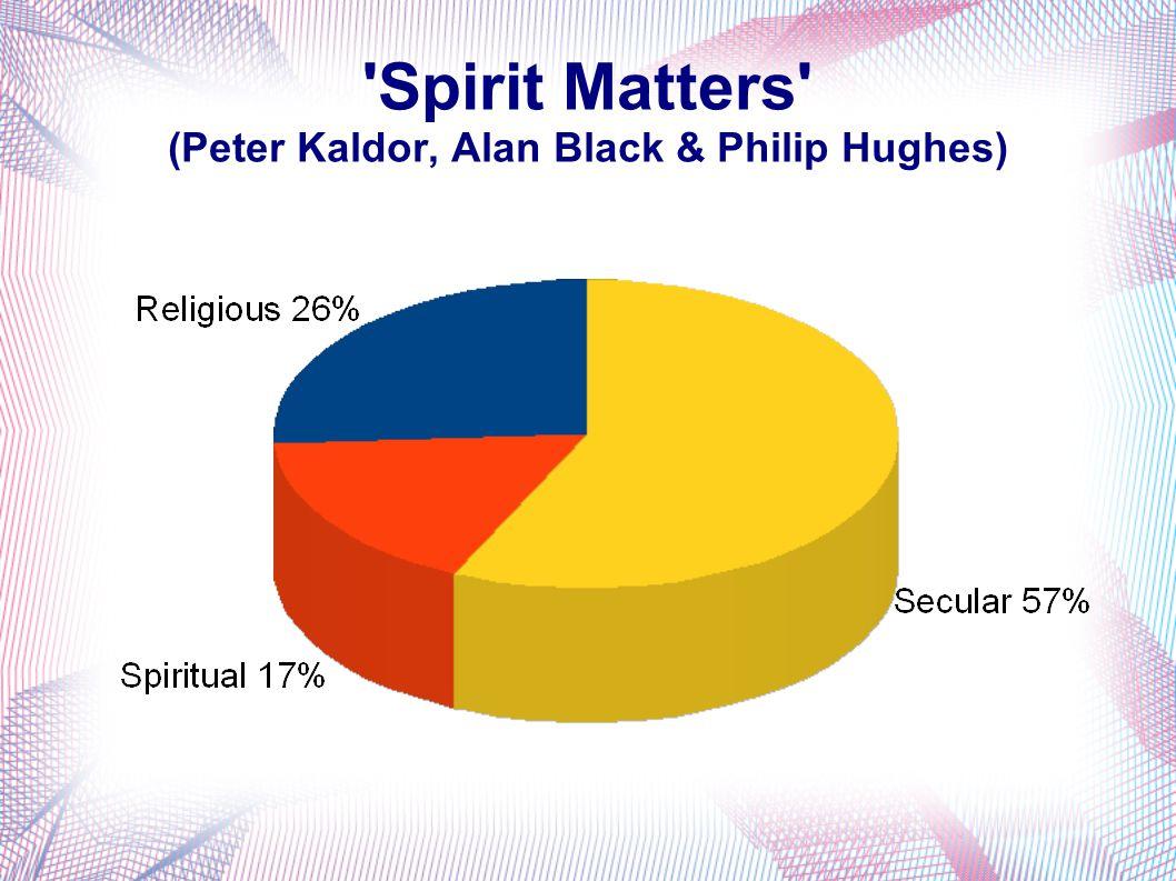 Spirit Matters (Peter Kaldor, Alan Black & Philip Hughes)
