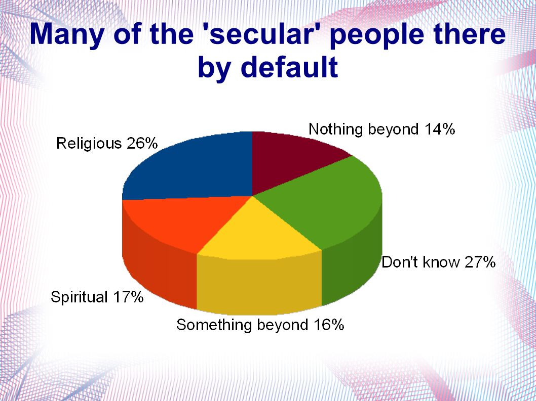 Many of the 'secular' people there by default