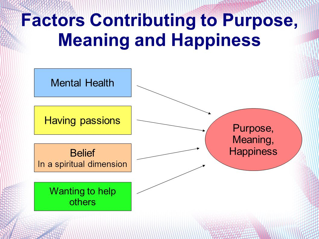 Factors Contributing to Purpose, Meaning and Happiness Mental Health Having passions Belief In a spiritual dimension Wanting to help others Purpose, M