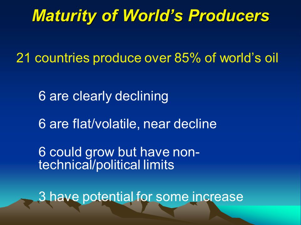 Maturity of World's Producers 21 countries produce over 85% of world's oil 6 are clearly declining 6 are flat/volatile, near decline 6 could grow but have non- technical/political limits 3 have potential for some increase