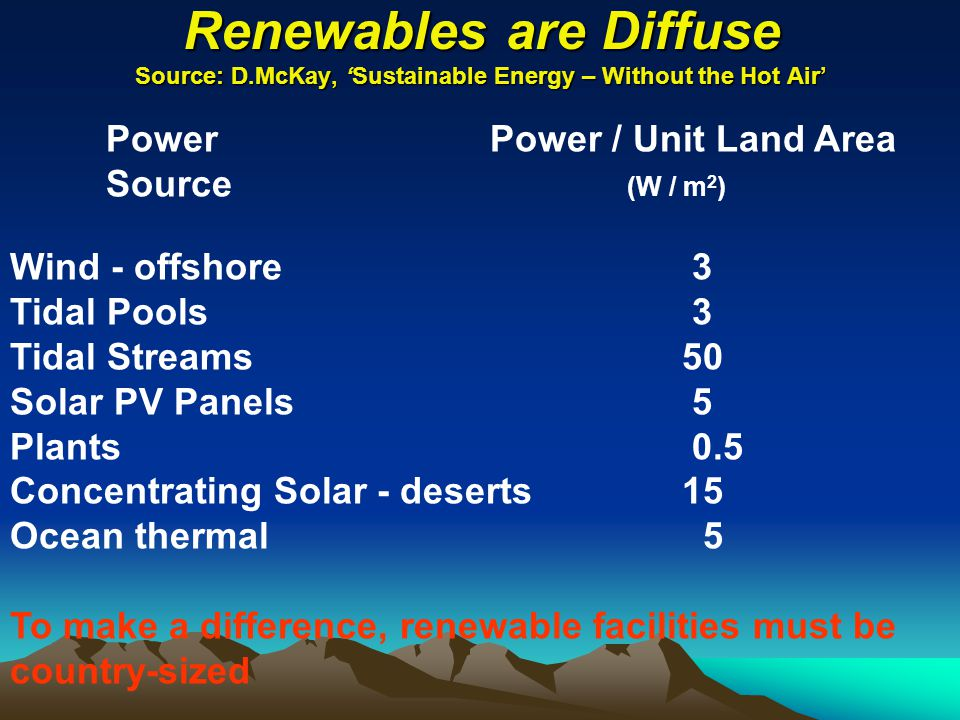 PowerPower / Unit Land Area Source (W / m 2 ) Wind - offshore 3 Tidal Pools 3 Tidal Streams50 Solar PV Panels 5 Plants 0.5 Concentrating Solar - deserts15 Ocean thermal 5 To make a difference, renewable facilities must be country-sized Renewables are Diffuse Source: D.McKay, 'Sustainable Energy – Without the Hot Air'