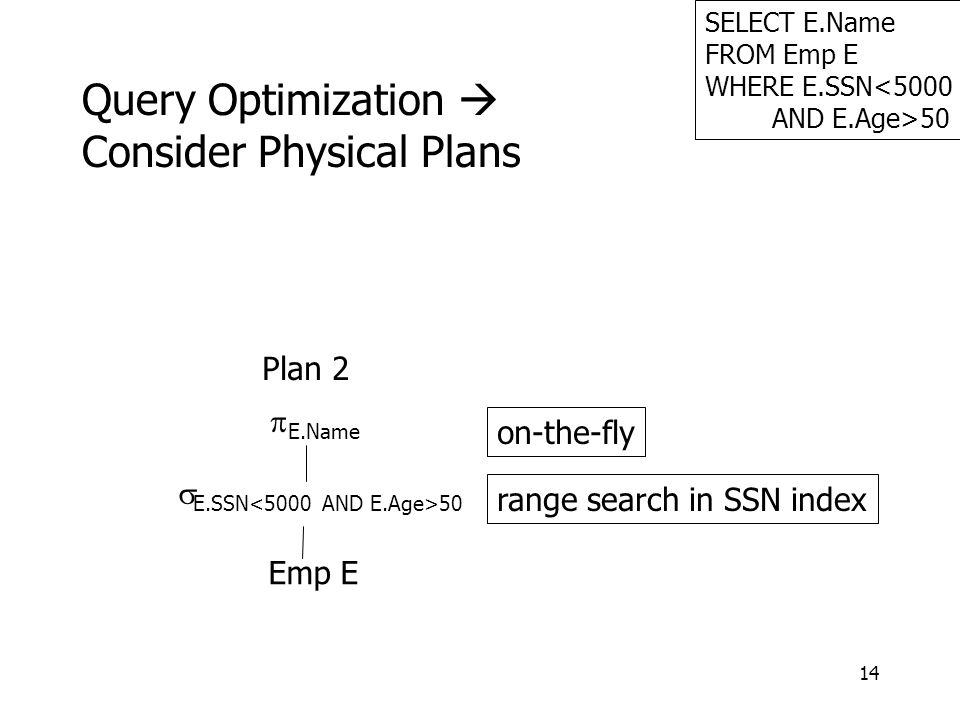 14 Query Optimization  Consider Physical Plans SELECT E.Name FROM Emp E WHERE E.SSN<5000 AND E.Age>50 Emp E  E.SSN 50  E.Name Plan 2 range search in SSN index on-the-fly