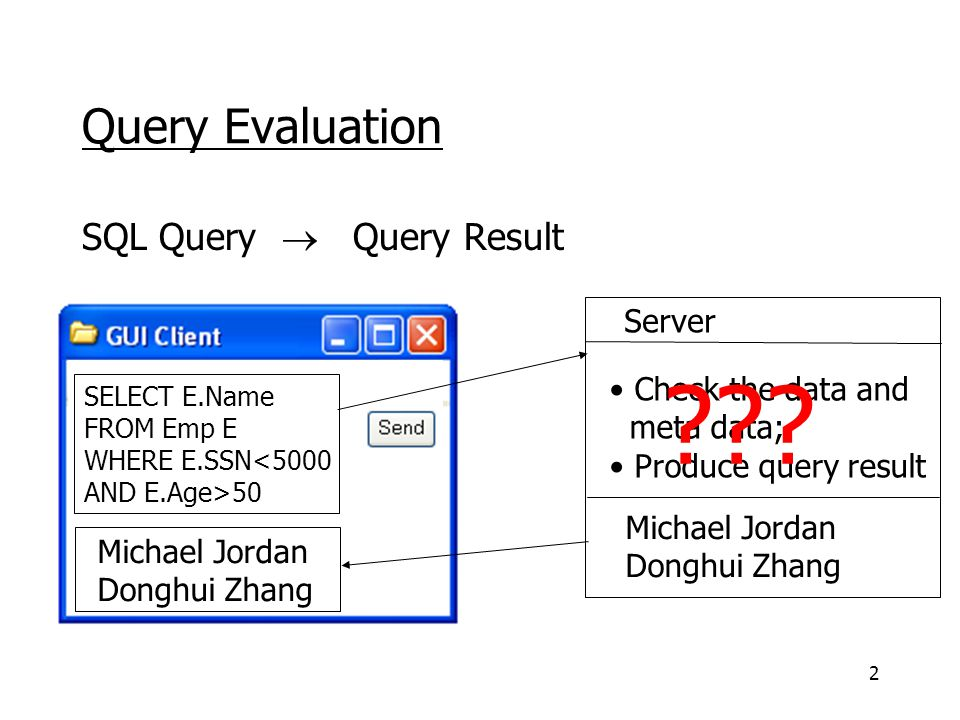 2 Query Evaluation SQL Query  Query Result SELECT E.Name FROM Emp E WHERE E.SSN<5000 AND E.Age>50 Michael Jordan Donghui Zhang Check the data and meta data; Produce query result Server Michael Jordan Donghui Zhang ???