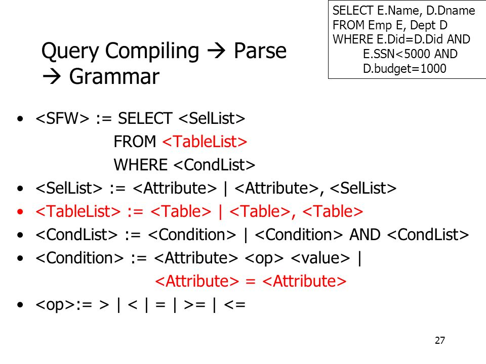 27 := SELECT FROM WHERE := |, := | AND := | = := > | = | <= Query Compiling  Parse  Grammar SELECT E.Name, D.Dname FROM Emp E, Dept D WHERE E.Did=D.Did AND E.SSN<5000 AND D.budget=1000