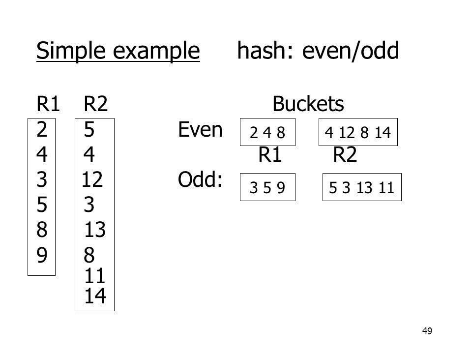 49 Simple example hash: even/odd R1R2Buckets 25Even 44 R1 R2 3 12Odd: 5 3 813 9 8 11 14 2 4 84 12 8 14 3 5 95 3 13 11