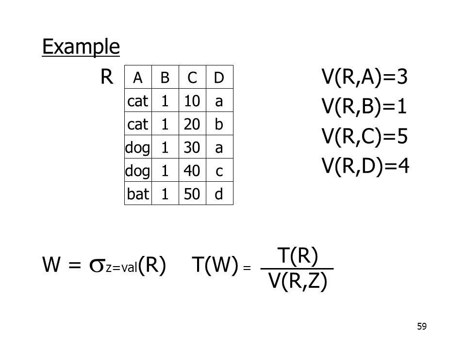 59 Example RV(R,A)=3 V(R,B)=1 V(R,C)=5 V(R,D)=4 W =  z=val (R) T(W) = ABCD cat110a cat120b dog130a dog140c bat150d T(R) V(R,Z)
