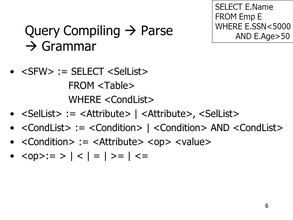 6 := SELECT FROM WHERE := |, := | AND := := > | = | <= SELECT E.Name FROM Emp E WHERE E.SSN<5000 AND E.Age>50 Query Compiling  Parse  Grammar