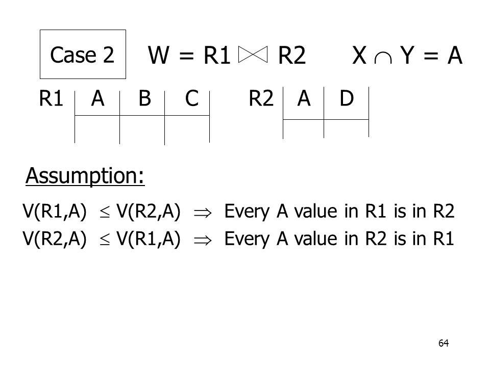 64 W = R1 R2 X  Y = A R1 A B C R2 A D Case 2 Assumption: V(R1,A)  V(R2,A)  Every A value in R1 is in R2 V(R2,A)  V(R1,A)  Every A value in R2 is in R1
