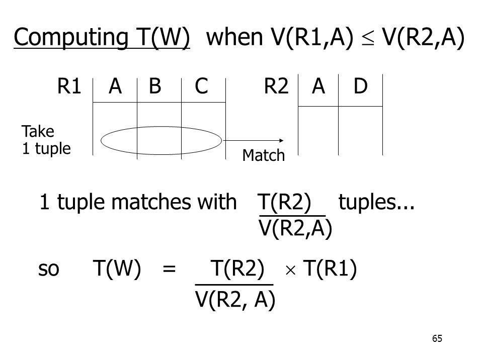 65 R1 A B C R2 A D Computing T(W) when V(R1,A)  V(R2,A) Take 1 tuple Match 1 tuple matches with T(R2) tuples...