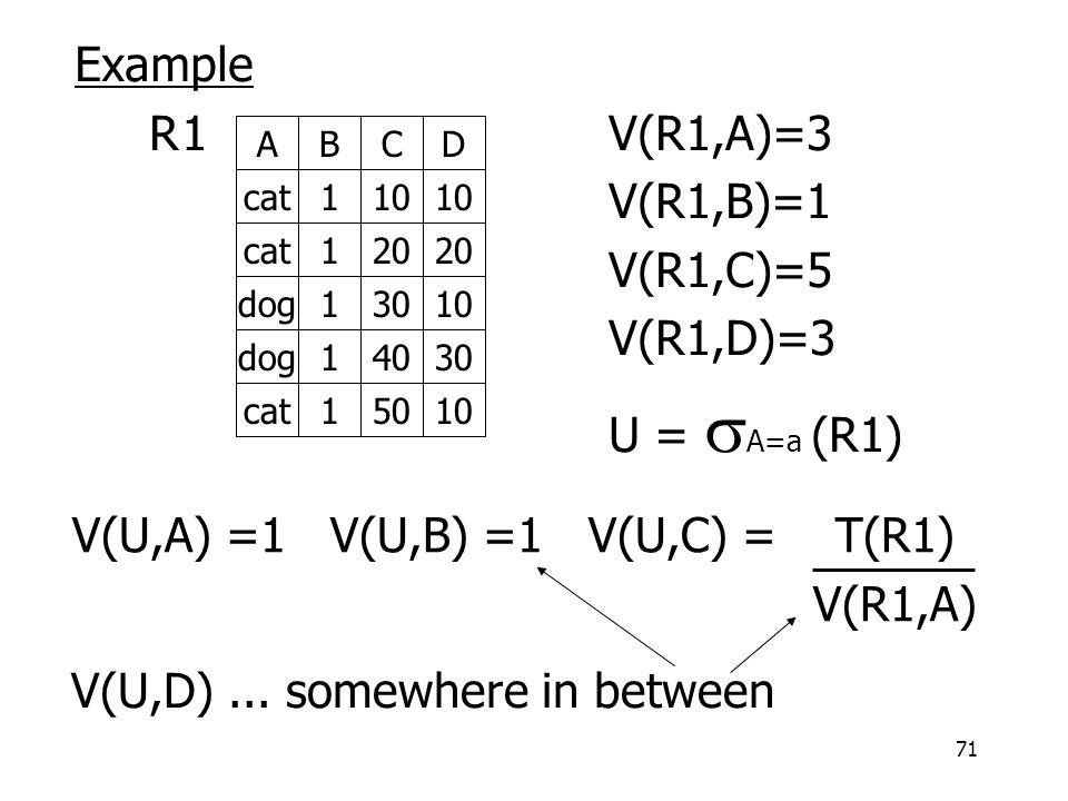 71 Example R1V(R1,A)=3 V(R1,B)=1 V(R1,C)=5 V(R1,D)=3 U =  A=a (R1) ABCD cat110 cat120 dog13010 dog14030 cat15010 V(U,A) =1 V(U,B) =1 V(U,C) = T(R1) V(R1,A) V(U,D)...