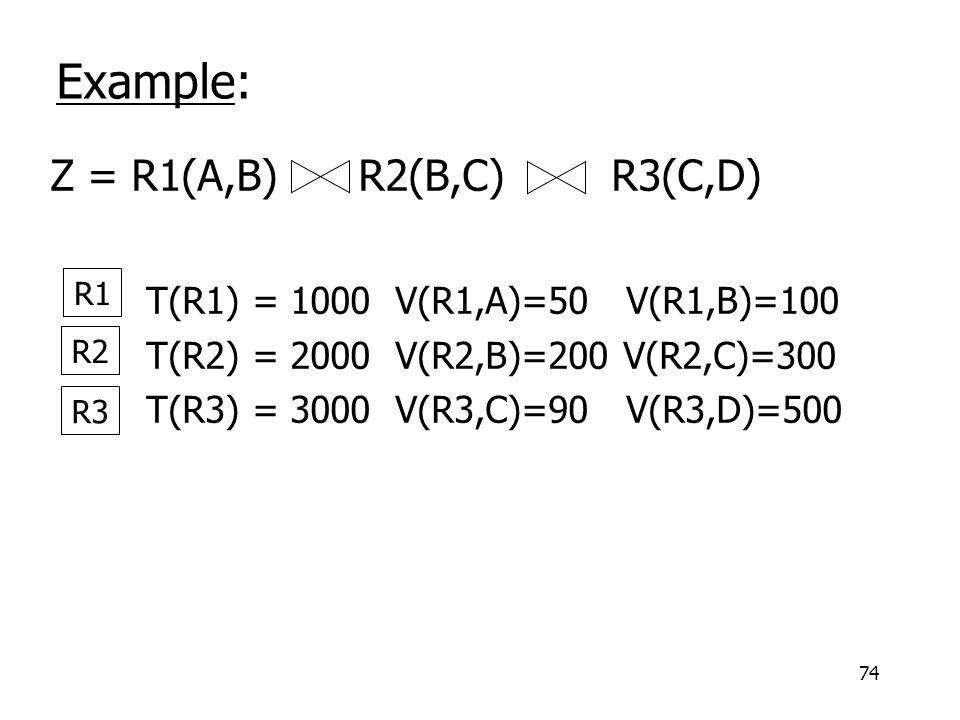 74 Example: Z = R1(A,B) R2(B,C) R3(C,D) T(R1) = 1000 V(R1,A)=50 V(R1,B)=100 T(R2) = 2000 V(R2,B)=200 V(R2,C)=300 T(R3) = 3000 V(R3,C)=90 V(R3,D)=500 R1 R2 R3