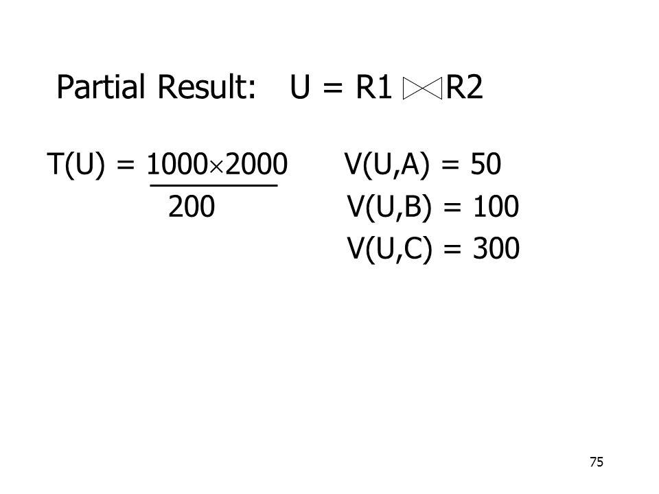 75 T(U) = 1000  2000 V(U,A) = 50 200 V(U,B) = 100 V(U,C) = 300 Partial Result: U = R1 R2