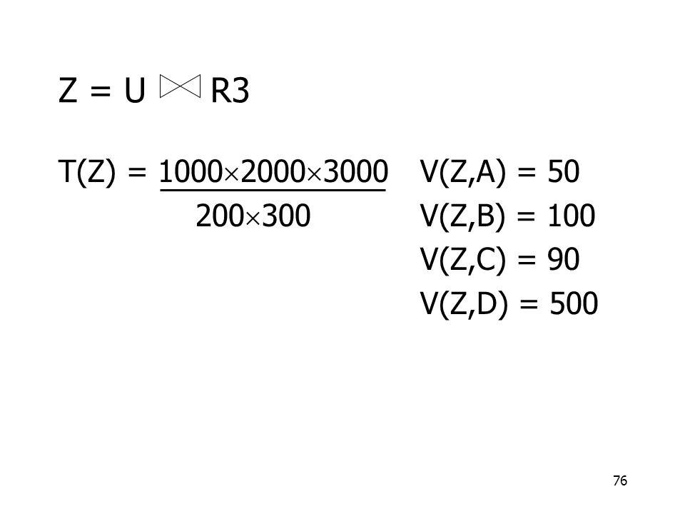 76 Z = U R3 T(Z) = 1000  2000  3000 V(Z,A) = 50 200  300 V(Z,B) = 100 V(Z,C) = 90 V(Z,D) = 500
