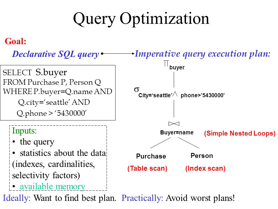 Query Rewriting: Predicate Pushdown Reserves Sailors sid=sid bid=100 rating > 5 sname Reserves Sailors sid=sid bid=100 sname rating > 5 (Scan; write to temp T1) (Scan; write to temp T2) The earlier we process selections, less tuples we need to manipulate higher up in the tree.