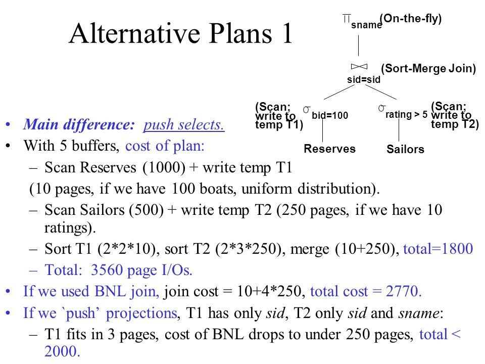Rewrites: Magic Sets Create View DepAvgSal AS (Select E.did, Avg(E.sal) as avgsal From Emp E Group By E.did) Select E.eid, E.sal From Emp E, Dept D, DepAvgSal V Where E.did=D.did AND D.did=V.did And E.age 100k And E.sal > V.avgsal