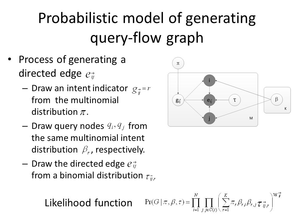 Probabilistic model of generating query-flow graph EM algorithm is used to estimate parameters – E step – M step