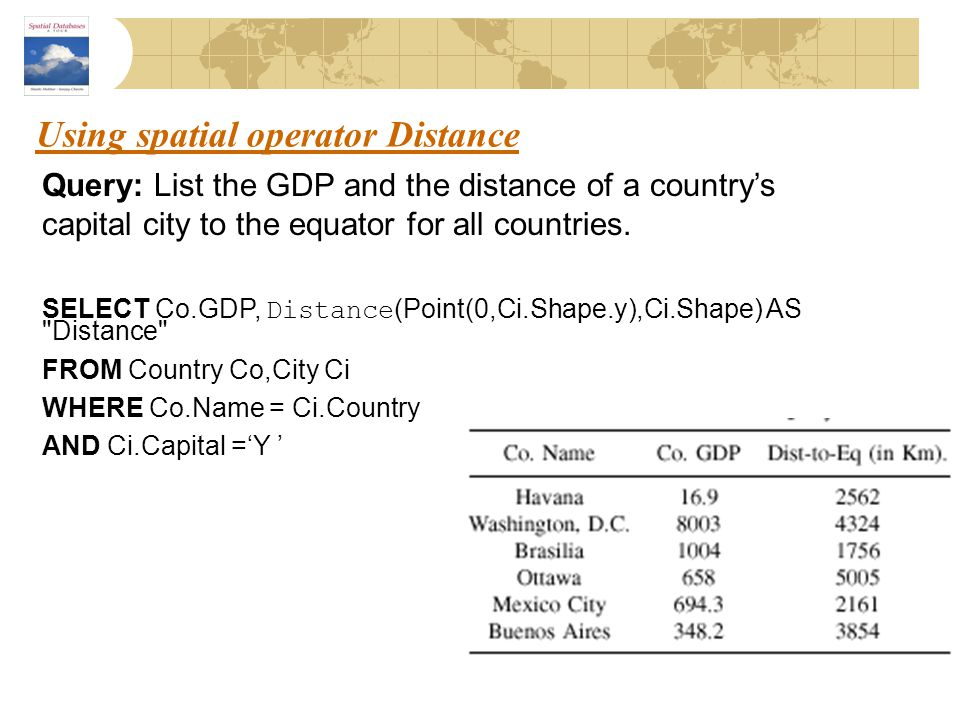 Using spatial operator Distance Query: List the GDP and the distance of a country's capital city to the equator for all countries. SELECT Co.GDP, Dist