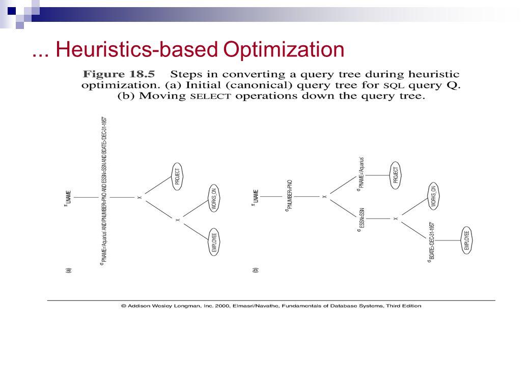 ... Heuristics-based Optimization