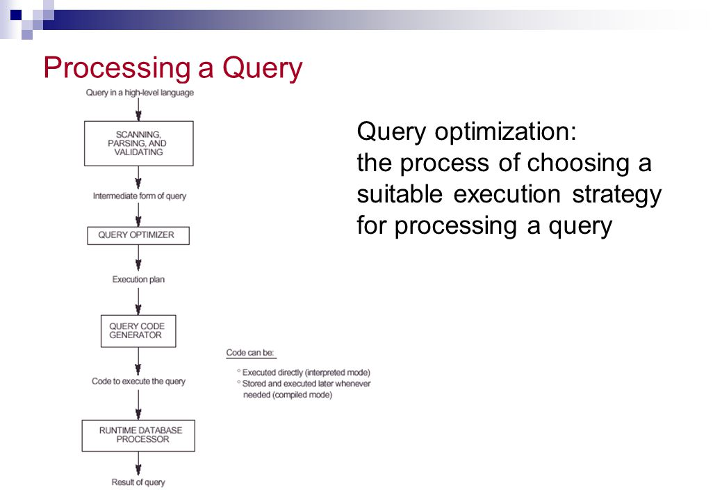 Processing a Query Query optimization: the process of choosing a suitable execution strategy for processing a query