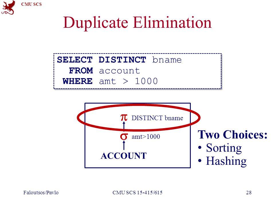 CMU SCS Duplicate Elimination Faloutsos/PavloCMU SCS 15-415/61528 SELECT DISTINCT bname FROM account WHERE amt > 1000 SELECT DISTINCT bname FROM account WHERE amt > 1000 ACCOUNT   amt>1000 DISTINCT bname Two Choices: Sorting Hashing
