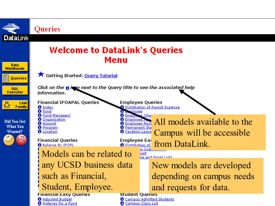 Queries buttons are also located on other 'Link Family' web applications where you can access 'subject related' Query Models.