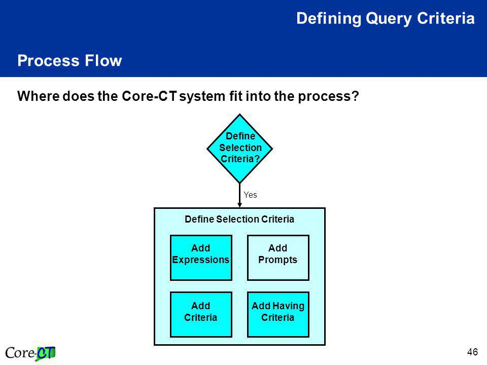 46 Process Flow Where does the Core-CT system fit into the process.