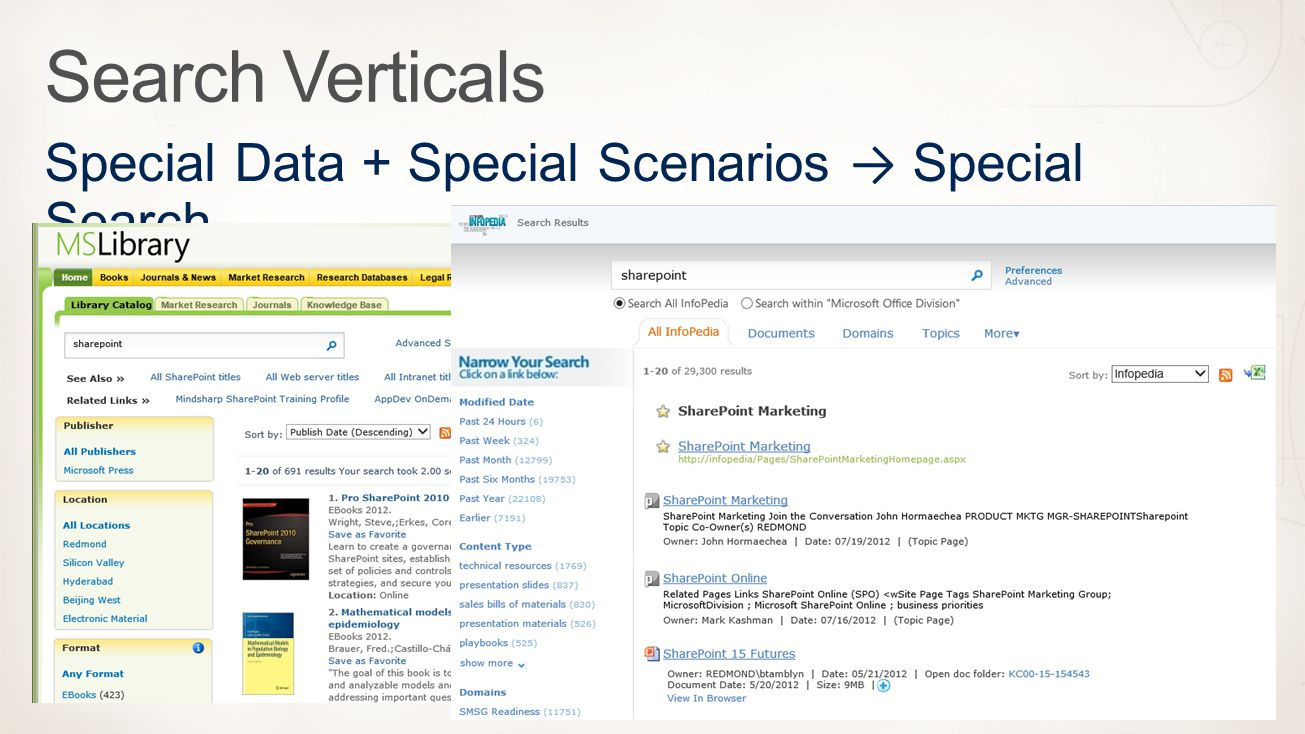 …how to quickly build search verticals Result Types Display Template Query Rules BCS Connectors Custom Schema Ranking Models
