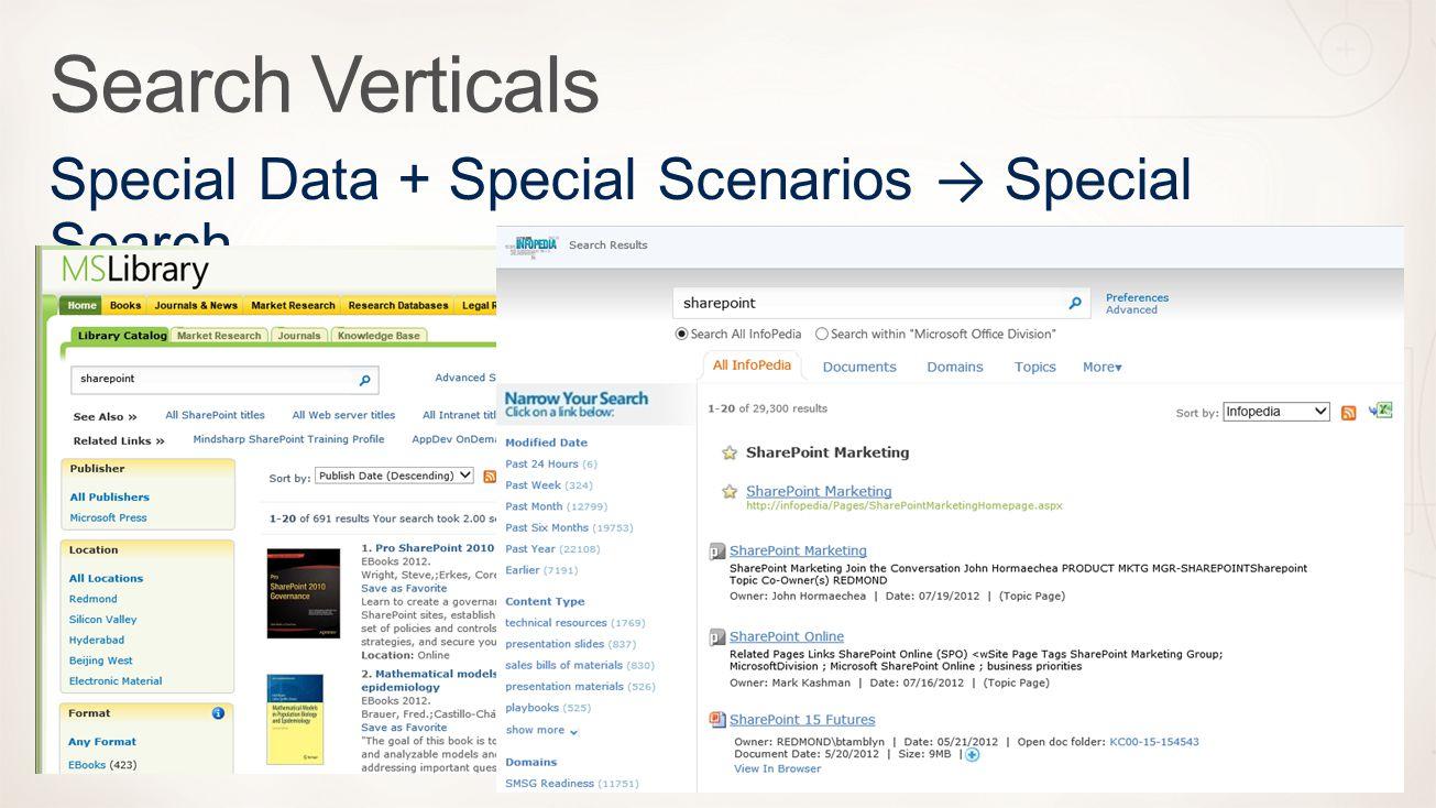 cameras searchBoxQuery: cameras subjectTerms: cameras searchBoxQuery: cameras